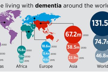 people-living-with-dementia-globally